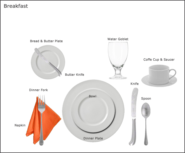 Table setting guides at our party rental store in san jose ca table setting guides ccuart Image collections