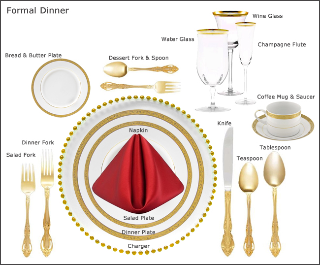 Table Setting Guides  sc 1 st  Williams Party Rentals & Table Setting Guides at our Party Rental store in San Jose CA ...